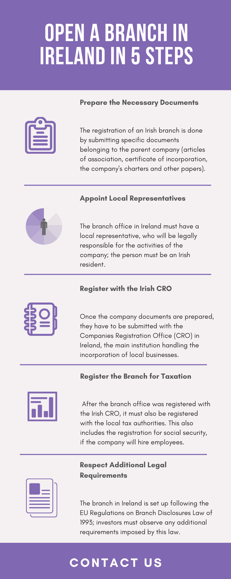 Open a Branch in Ireland in 5 Steps - infografic.png